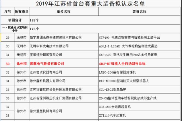 江苏省首台入选名录